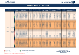 İş Varant Raporu23.01.2015 - Ekinciler Yatırım Menkul Değerler A.Ş