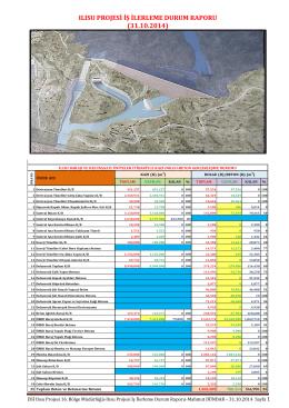 ılısu projesi iş ilerleme raporu ekim-2014