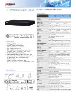 DH-NVR4208/4216/4232(-8P)-4K