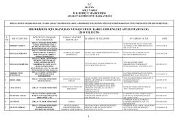 2015 yılı hukuk bilirkişiliğine başvurusu kabul