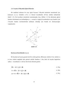 1.4. Uzayda (3-Boyutlu) Eğrisel Hareket Bir maddesel noktanın bir