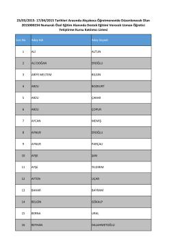 Akçakoca Katılımcı Listesi