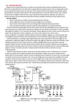 8.6. KORUMA RÖLELERİ Elektrik enerji sistemlerinde koruma