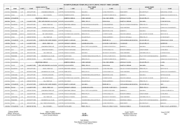 Hakkı YILMAZ Destek Hizmetleri Şube Müdürü 3.Sınıf Emniyet
