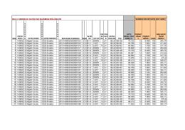 1 140802 3 Altgelir Grubu 3 ED Endeks 201314080200000B1001 0