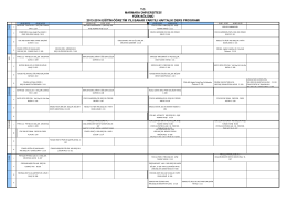 tc marmara üniversitesi fizik bölümü 2013-2014 eğitim