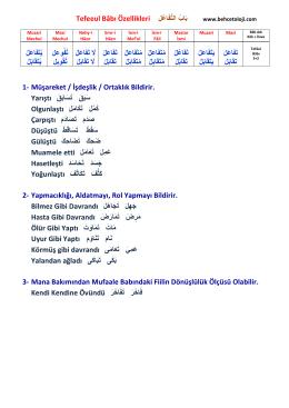 التَّفَاعُل بَابُ Tefeeul Bâbı Özellikleri ﻻَﺗَﻔَﺎﻋَلْ ﺗَﻔَﺎﻋَلْ ﻣُﺗَﻔَ