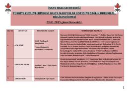 İHD Hasta Mahpuslar Listesi
