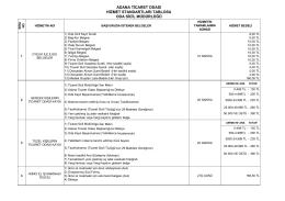 Oda Sicil Müdürlüğü - Adana Ticaret Odası