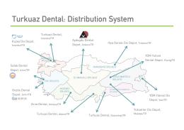 buradan - Turkuaz Dental