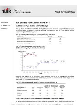 Yurt İçi Üretici Fiyat Endeksi-(Mayıs 2014