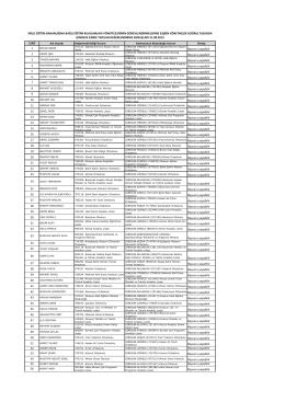 İlimiz Geneli Okul Müdürleri Değerlendirme Sonuçları (75 Puan Üzeri)