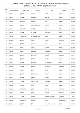 çorum ili adli yargı seçmen listesi 12 ekim 2014 hâkimler ve savcılar