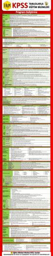 Program Geliştirme - Etik Kariyer Akademisi