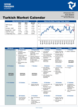 Turkish Market Calendar