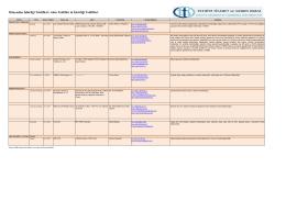 Dünyadan İşbirliği Teklifleri - Fethiye Ticaret ve Sanayi Odası