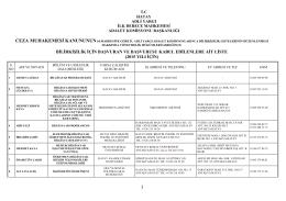2015 yılı ceza bilirkişiliğine başvurusu kabul