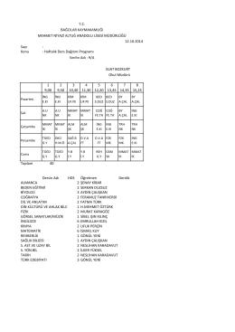 Sayı : Konu : Haftalık Ders Dağıtım Programı 1 9,00 2 9,50 3 10,40 4