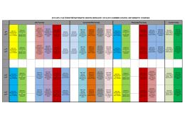 2013-2014 YAZ ÖĞRETİMİ MATEMATİK SERVİS DERSLERİ / 2013