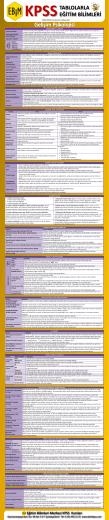 Gelişim Psikolojisi - Etik Kariyer Akademisi