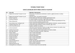 Firma Listesi ve Talepler