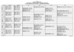 I. Öğrt. Ders Programı - Alman Dili ve Edebiyatı