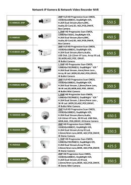 CNV NETWORK - Venüs Güvenlik Kamera ve Güvenlik Sistemleri