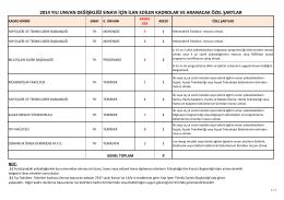 2014 yılı unvan değişikliği sınavı için ilan edilen kadrolar ve
