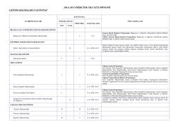 2014-2015 öğretim yılı güz dönemi eğitim bilimleri enstitüsü
