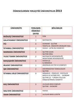 öğrencilerinin yerleştiği üniversiteler 2013 üniversite