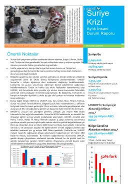Suriye Krizi Aylık İnsani Durum Raporu 16 AĞUSTOS - 15