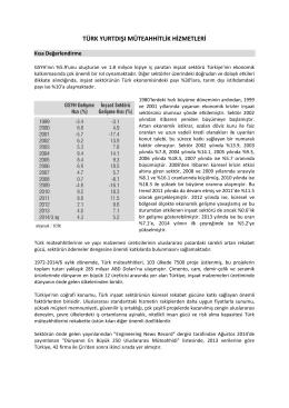 Türk Yurtdışı Müteahhitlik Hizmetleri