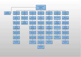 Hemşirelik Hizmetleri Organizasyon Şeması