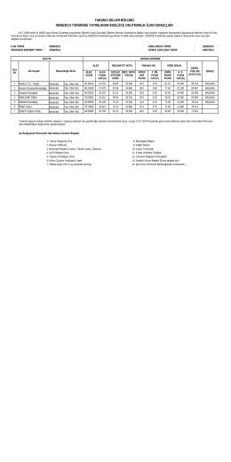 yabancı diller bölümü 09/06/2014 tarihinde