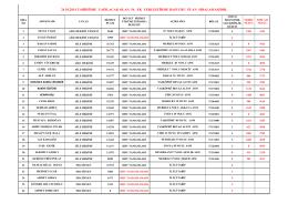 24.10.2014 tarihinde yapılacak olan 54. ek yerleştirme başvuru