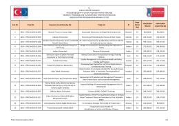 2014 yılı Mesleki Eğitim Stratejik Ortaklıklar Projeleri Kabul Listesi