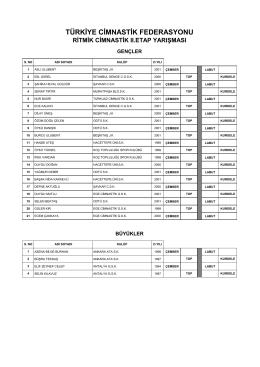 sporcu çıkış sıraları - Türkiye Cimnastik Federasyonu