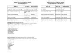 EK-2 Denetim Evreni Excel Şablonu
