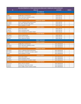Yüzme Gençler Grup Yarışmaları Takım Sonuçları