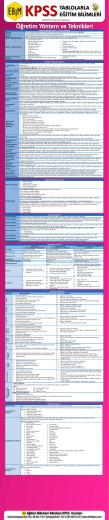 Öğretim Yöntem ve Teknikleri ( Dosyayı İndirmek İçin Tıklayın )