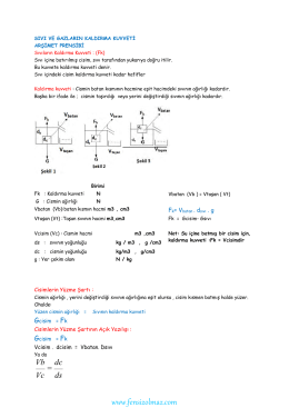 8 fen 2.unite-sivi-ve-gazlarda-kaldirma-kuvveti