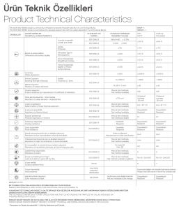 Ürün Teknik Özellikleri Product Technical Characteristics