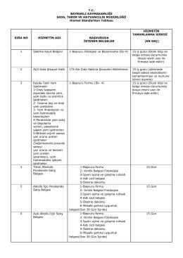 İlçe Gıda, Tarım ve Hayvancılık Müdürlüğü Hizmet Standartları