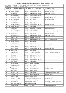güreş federasyonu başkanlığı milli takım kamp listesi