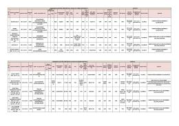 lisanssız elektrik üretimi ocak ayına ait başvuruların evrak
