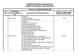 Hizmet Standartları - Pendik Belediyesi