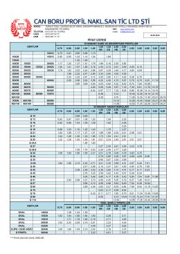 Fiyat Listesi İndir - Can Boru Profil ve Boru Kesim