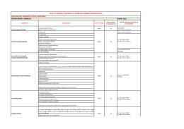 2014 Eğitim Planı - Burhaniye Devlet Hastanesi