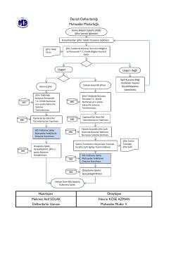 Kamu Bilişim Sistemi (KBS) Şifre Verme İşlemleri
