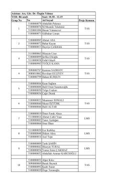 Saat: 10.30 - 12.15 Grup No No Ad Soyad Proje Konusu